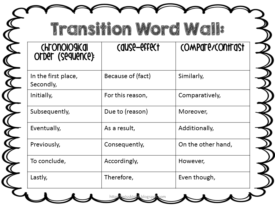 Transition Words For Essays Middle School Writing | Mistyhamel
