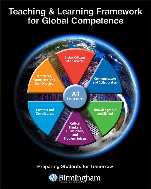 Teaching and Learning Framework for Global Competence